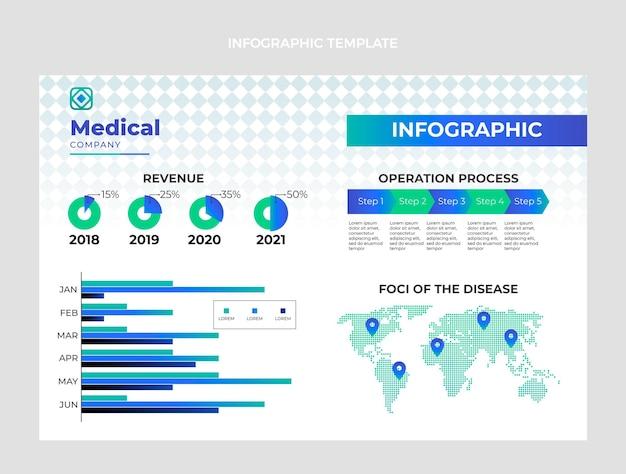 그라데이션 의료 인포 그래픽