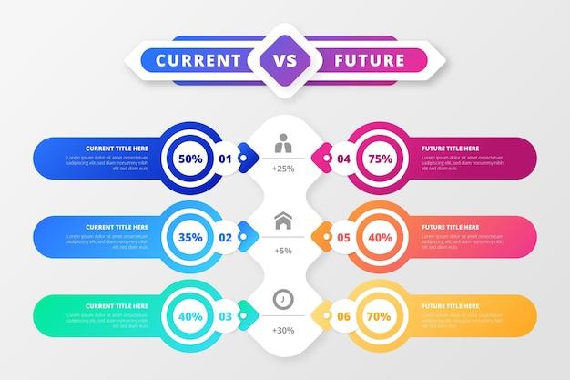 現在のグラデーションと将来のインフォグラフィック