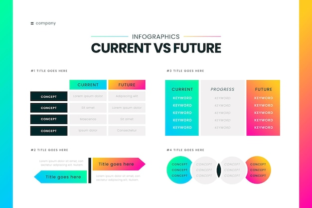 Gradiente ora vs infografiche future