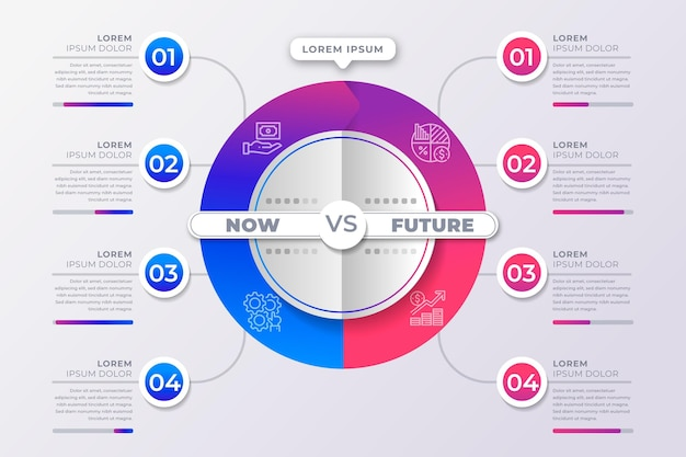 Gradient now vs future infographics