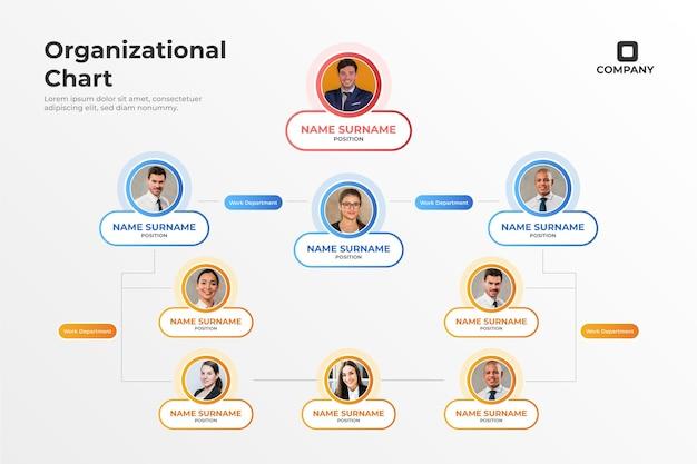 写真付きグラデーション組織図のインフォグラフィック