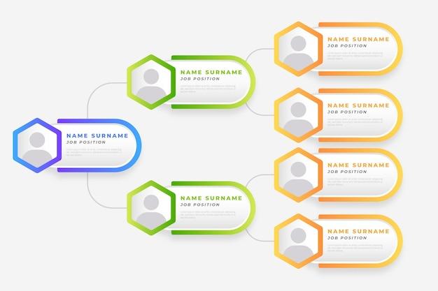 Градиентная организационная диаграмма инфографики