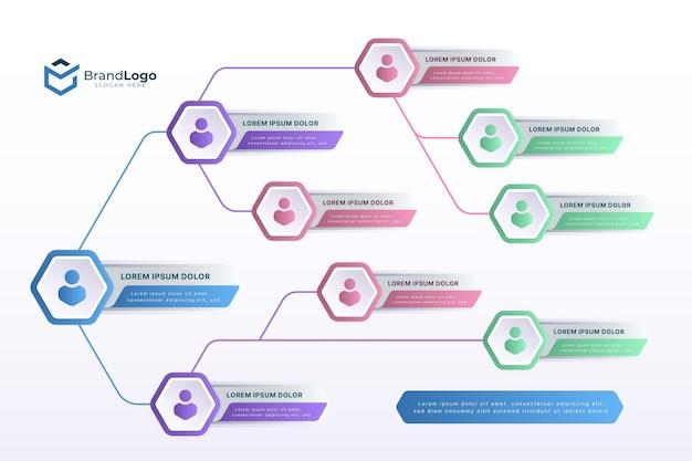 Gradient organizational chart infographic