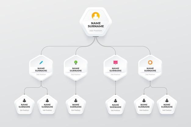 Gradient organizational chart template