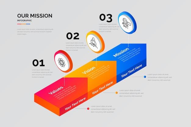 Gradiente la nostra infografica missione