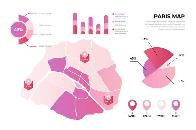 グラデーションパリ市内地図のインフォグラフィック