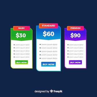 Gradient price list collection