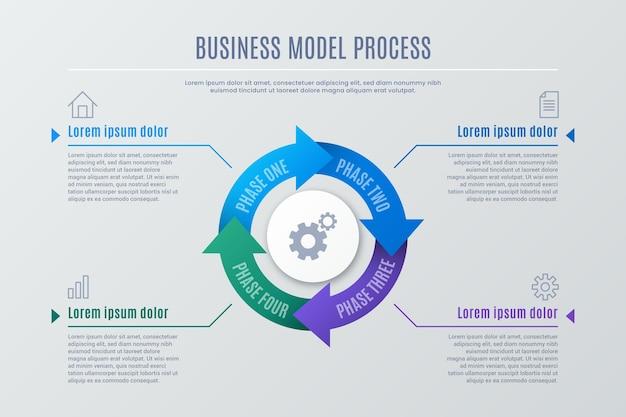 グラデーションプロセスインフォグラフィックコンセプト