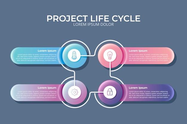 グラデーションプロジェクトライフサイクルインフォグラフィックテンプレート