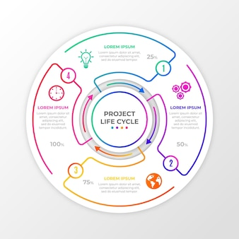 グラデーションプロジェクトのライフサイクル