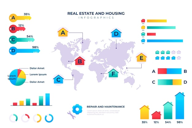 Gradient real estate infographic template