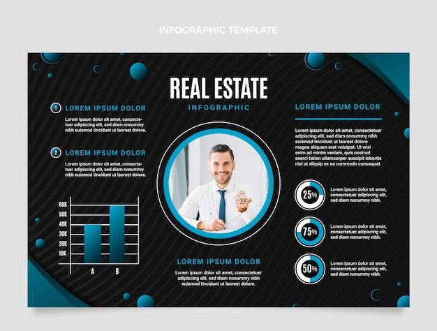Шаблон инфографики градиентной недвижимости
