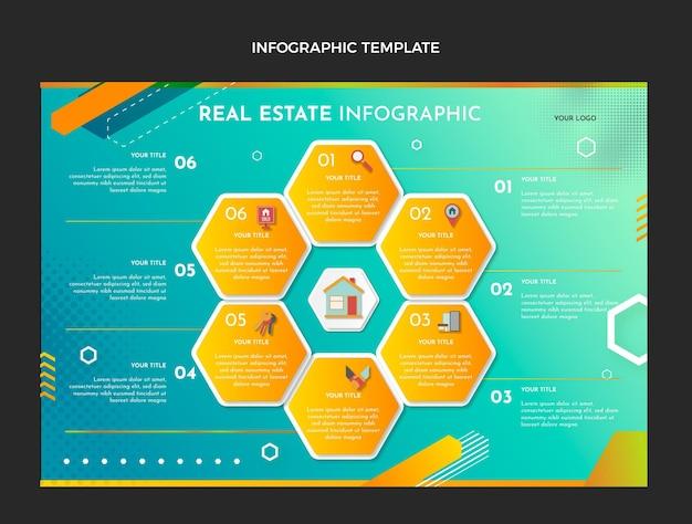 Градиентная инфографика недвижимости
