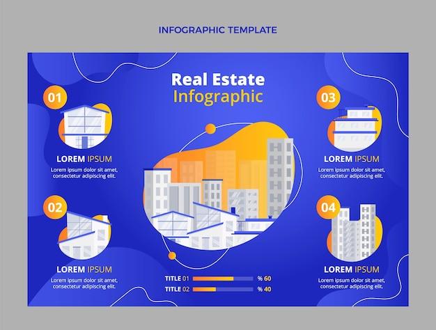 Gradient real estate infographic
