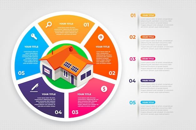Gradient real estate infographics