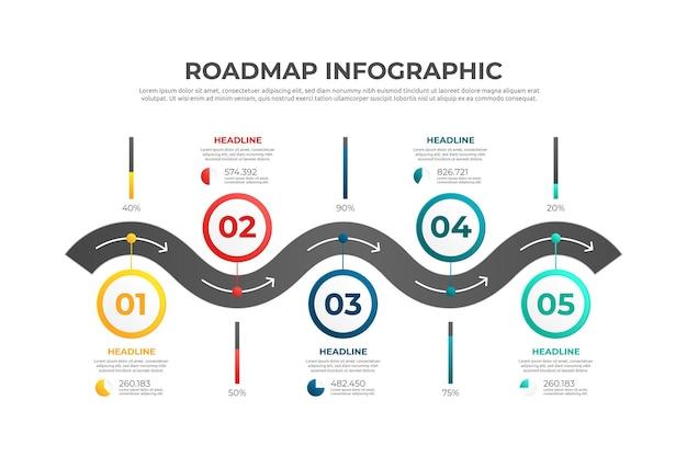 Gradient roadmap infographic template
