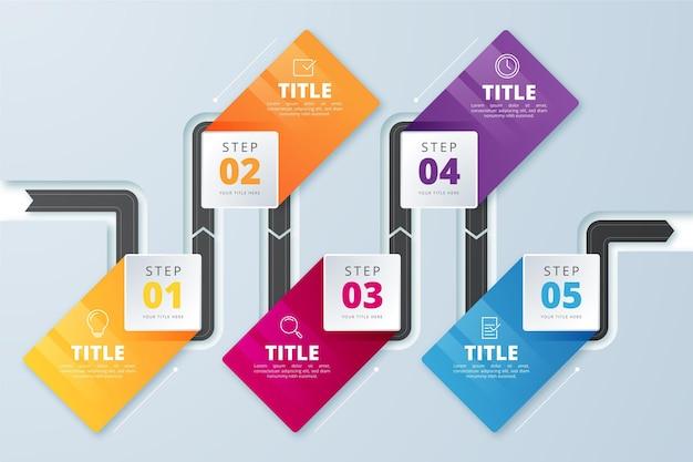 Infografica della tabella di marcia del gradiente