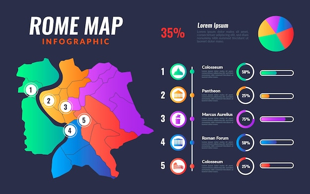 Gradient rome map infographics with chart