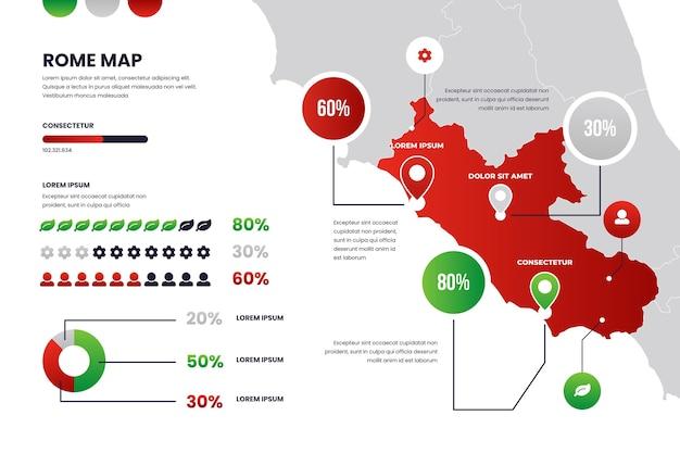 グラデーションローマ地図のインフォグラフィック