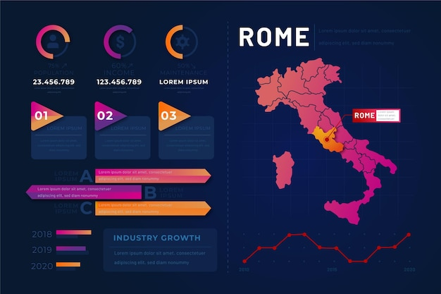 Gradient rome map infographics