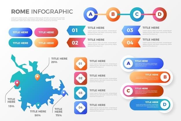グラデーションローママップのインフォグラフィック