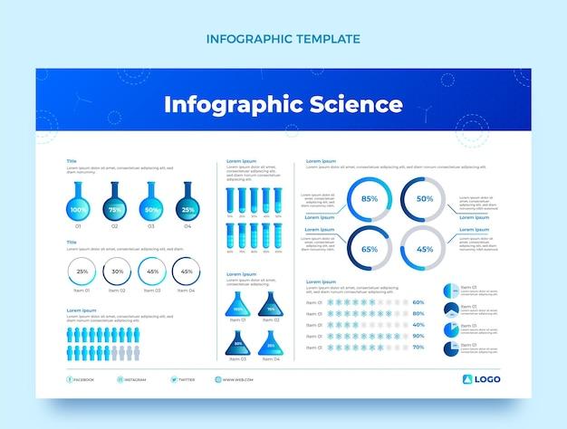 勾配科学インフォグラフィックテンプレート