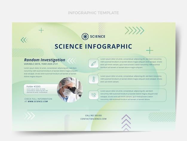 Modello di infografica scienza gradiente