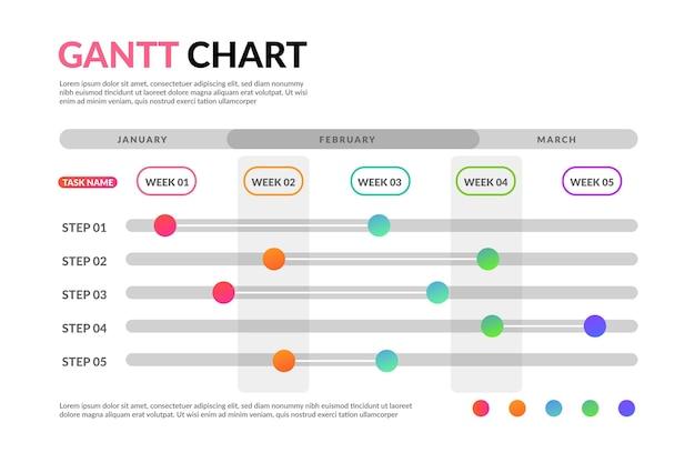 Gradient template gantt chart