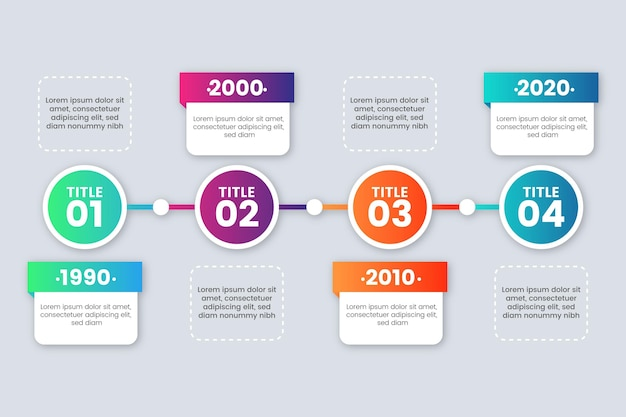 Grafica timeline gradiente