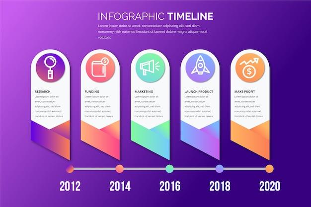 Градиент временной шкалы инфографики шаблон