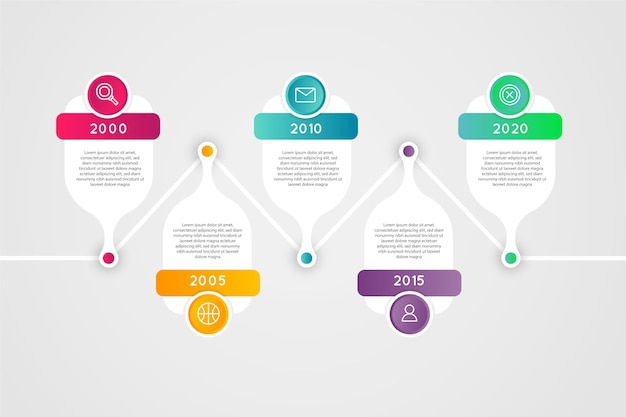 Gradient timeline infographic with colourful text