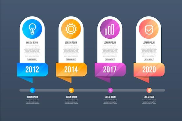 グラデーションタイムラインインフォグラフィック
