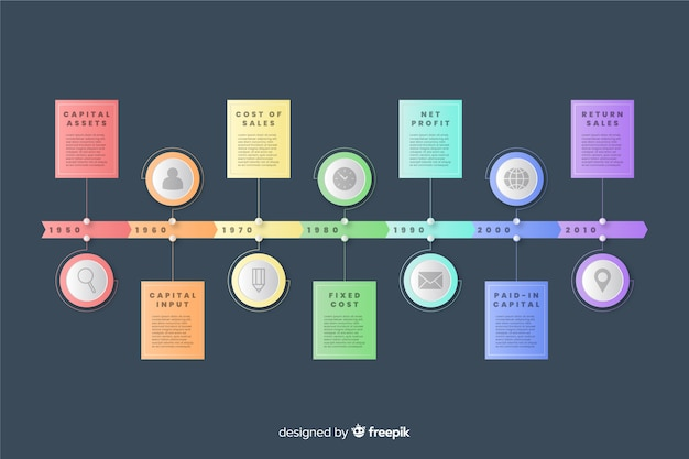 Gradient timeline inforgraphic template