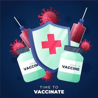 Иллюстрация кампании градиентной вакцинации