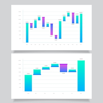 Gradient waterfall chart collection
