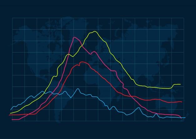 世界地図上のグラフ