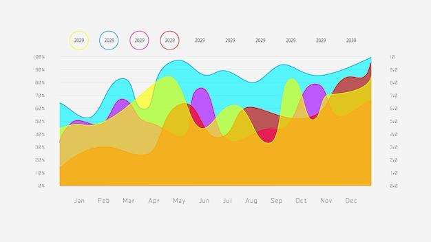 データ付きのグラフ波。統計、研究結果、予想。インフォグラフィックデザイン。