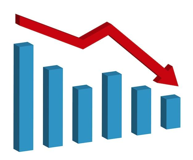 감소 보고서와 그래프. 경기 침체와 파산 진행과 함께 3d 다이어그램.
