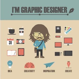 Elementi di progettazione grafica