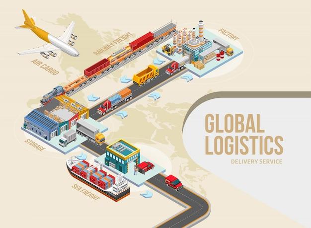 Graphic scheme of goods movement