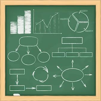 黒板のグラフと図