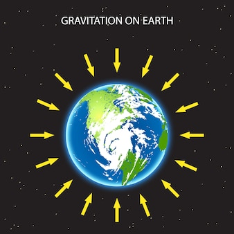 Gravitation on flat planet earth concept illustration with gravitation explanation.