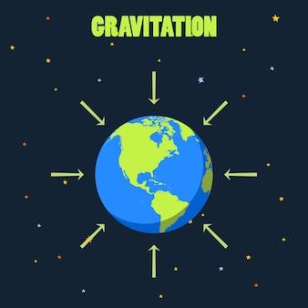 행성 지구에 중력. 개념 그림과 화살표가 중력의 작용을 보여줍니다. 프리미엄 벡터