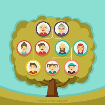 Great family tree with flat members smiling