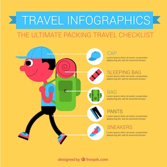 Great infographic template with traveler and checklist