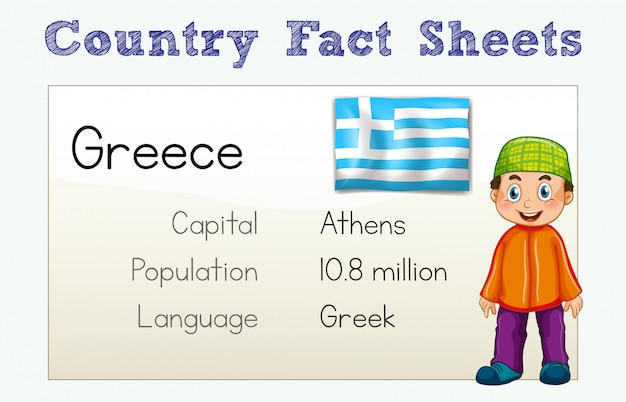 Greece country fact sheet with character
