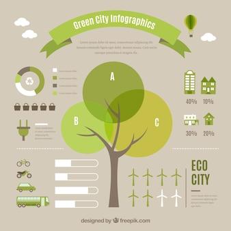 Green city infographics