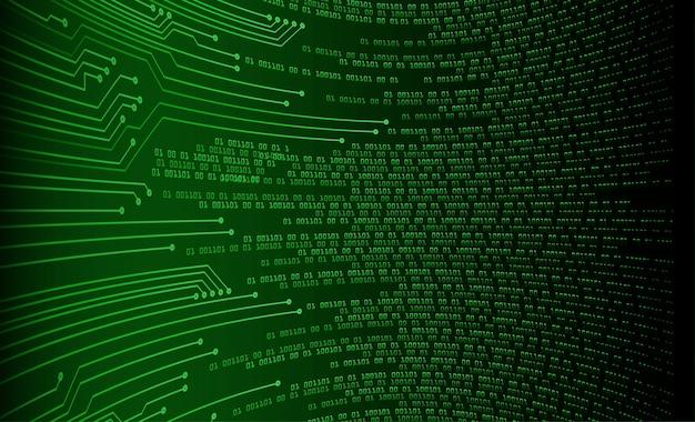 グリーンサイバーサーキット未来技術コンセプトの背景