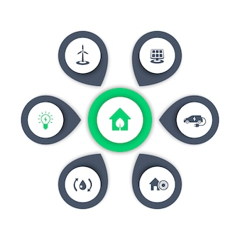 Зеленый экологический дом, энергосберегающие современные технологии, иконки, элементы инфографики, иллюстрация