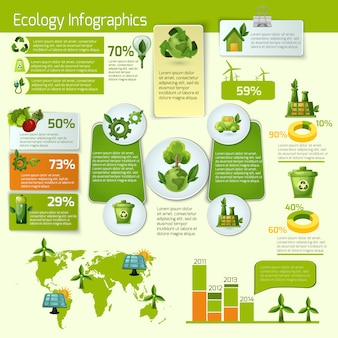 Green ecology infographics